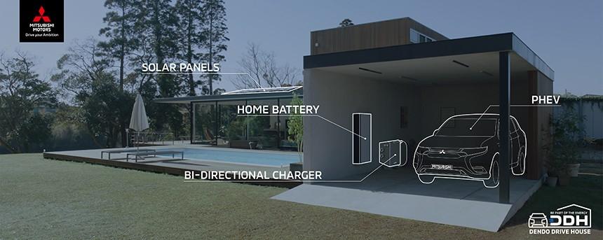 Begini Cara Teknologi Dendo Drive House Membantu Lingkungan