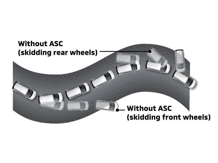 ASC (ACTIVE STABILITY CONTROL)
