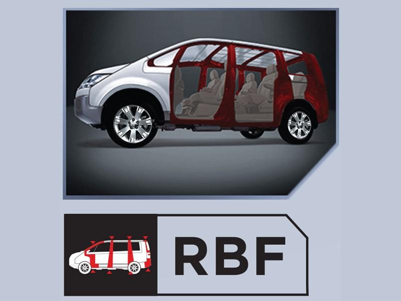 RBF - Rib Bone Frame