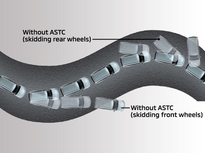 ASTC (Active Stability & Traction Control)